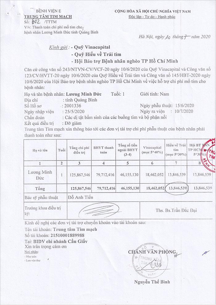 LUONG-MINH-DUC-PTL2-QT.